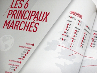 ONLY LYON – Infographics
